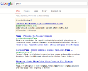 Search results for pizza using Google